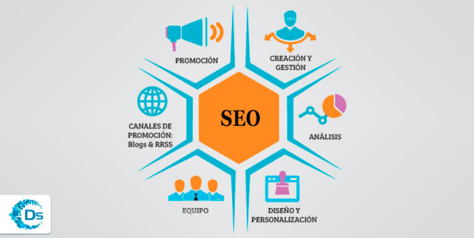 Importancia del Content Marketing en las pymes – Parte I